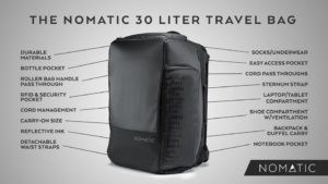 Nomatic review & Nomatic Discount code
