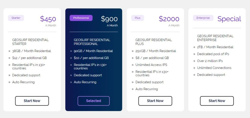 GeoSurf-Price