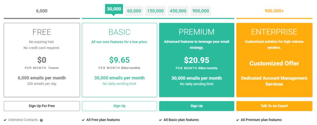 mailjet free pricing plans