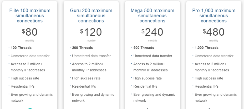 Proxyrack Unmetered Residential Solution Pricing