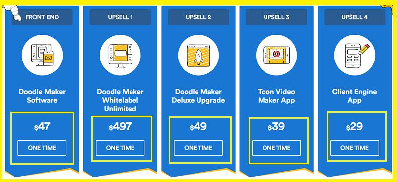 Doodle Maker Pricing & Plans
