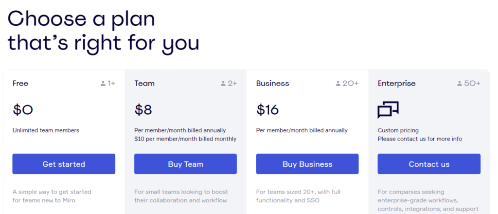 Miro Pricing and Plans
